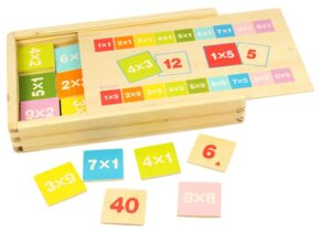 MULTIPLICATION TABLES BOX