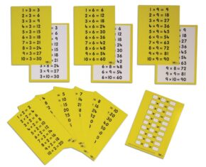 MULTIPLICATION TABLE SET