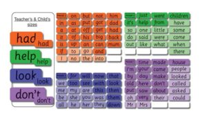 CHILD'S HF WORD CARD SET, PHASE 2-5