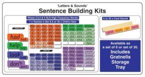 SENTENCE BUILDING KIT - CLASS