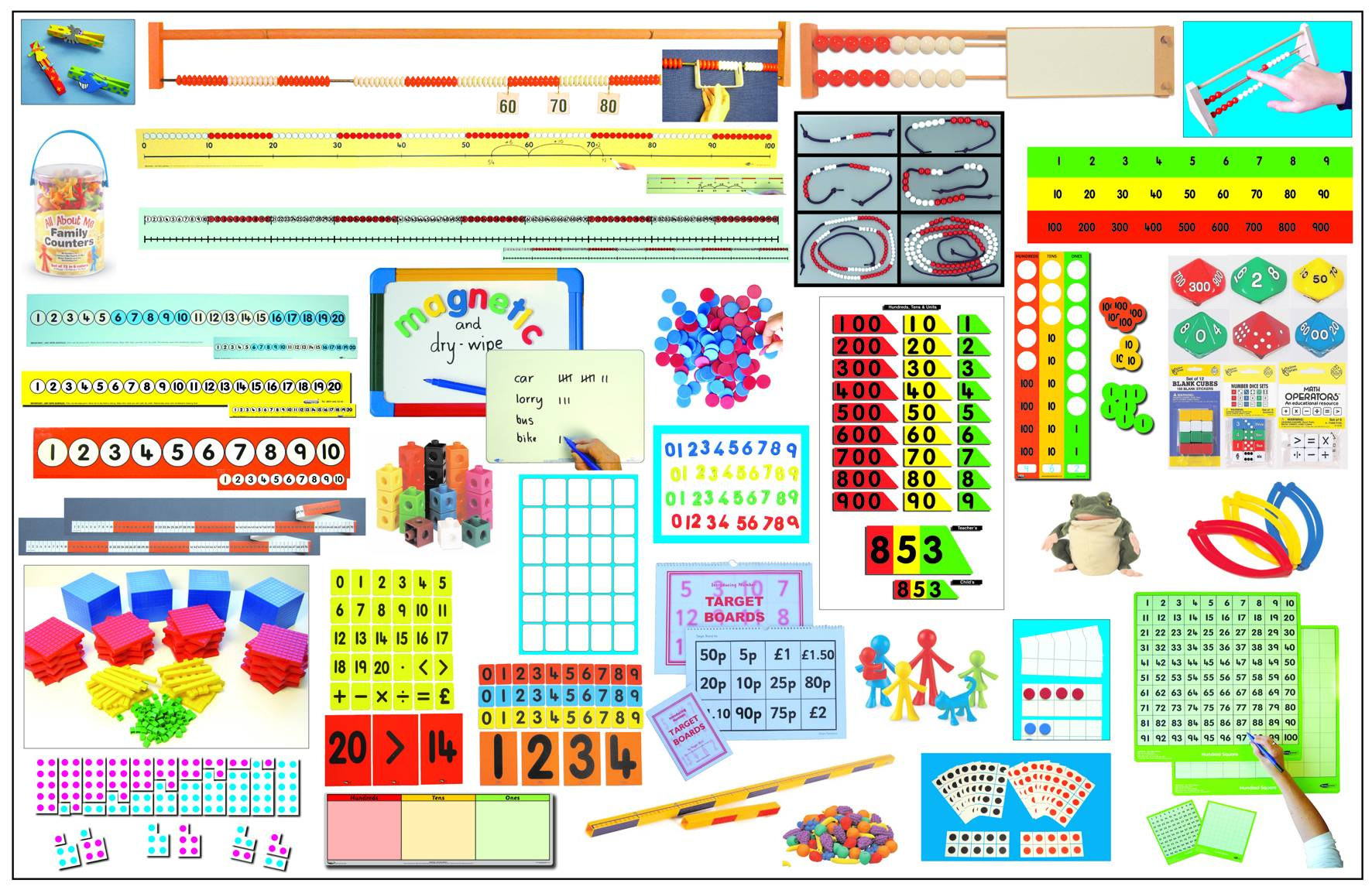 NUMBERS COUNT KIT - GROUP